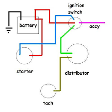 hei ignition wiring diagram wiring diagrams hei conversion wiring diagram hei ignition wiring diagram wiring diagram gm hei distributor wiring diagram schemes