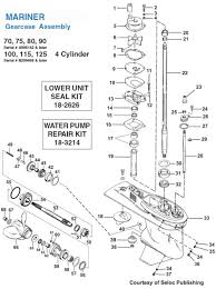 johnson 90 hp control wiring on johnson images free download Johnson Outboard Wiring Diagram Pdf johnson 90 hp control wiring 11 125 hp johnson outboard motor johnson outboard wiring harness johnson 15 outboard motor wiring diagram pdf
