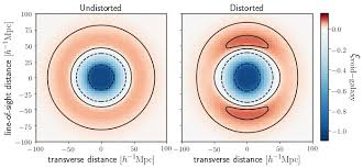 Dark Energy Feed Chart Misshapen Space Voids Can Help Us Accurately Measure The
