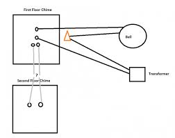 nutone doorbell wiring nutone image wiring diagram nutone doorbell wiring diagram solidfonts on nutone doorbell wiring