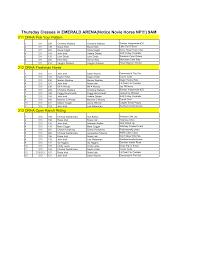 Thursday Classes in EMERALD ARENA(Notice Novie Horse NP!!!) 9AM