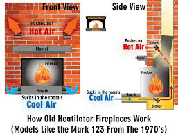 how does a heatilator wood burning fireplace work update your heatilator mark fireplace i on heatilator