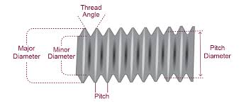 Threaded 101 Dimensions All America Threaded Products