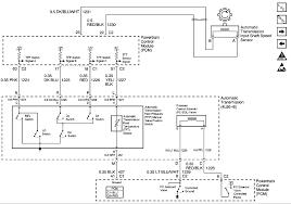 sd sensor wiring diagram wiring diagram expert sd sensor wiring diagram wiring diagram used sd sensor wiring diagram