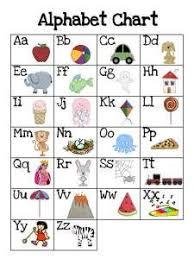 My Alphabet Chart 15 Best Abc Charts Images Abc Chart Alphabet Charts Alphabet