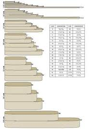 Rubber Band Size Chart Related Keywords Suggestions