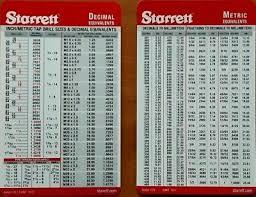 Machinist Conversion Chart 10 Pack Starrett Machinist Pocket Cards Tap Drill Metric