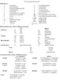 Formula Chart Algebra 2 Math Formula Chart Algebra 2 Formulas Notes Examples