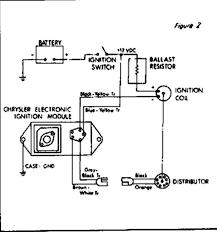 mopar electronic ignition kit wiring diagram wiring diagram user