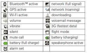 Wireless And Mobile News Nexus One Android An Droid Tips 2day