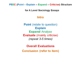 a level sociology essays how to write them revisesociology