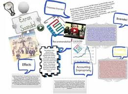 pdf guide enron scandal essay for  uncovering the enron scandal essays