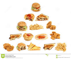 unhealthy food pyramid.  Food Unhealthy Food Pyramid With Food Pyramid R