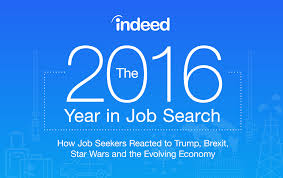 indeed remains the leading source of external hire for  the year in job search a look at the biggest trends of 2016