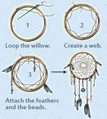Design Your Own Dream Catcher Fb100tbgohyy100jyt100 Medium How To Make Your Own Dream Catcher Home 20