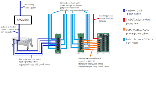 BASIC+SMC+CABLE+ROUTING patch panel wiring diagram needed leviton online knowledgebase on patch panel wiring diagram