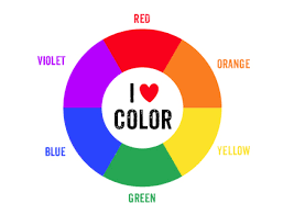 Tertiary Colors: (Intermediate Colors) One primary and one secondary color  mixed together.