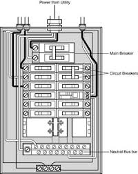 electrical sub panel wiring diagram on electrical images free Electrical Sub Panel Diagram electrical sub panel wiring diagram 7 three wire sub panel wiring diagram electrical wiring mistakes electrical sub panel diagram