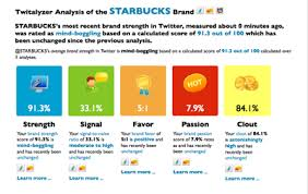 starbucks social media monitoring community help it survive  starbucks brand png