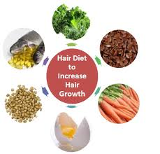 Diet Chart For Hair Regrowth Hair Growth Tips Tense Worried From Hair Fall Tips For