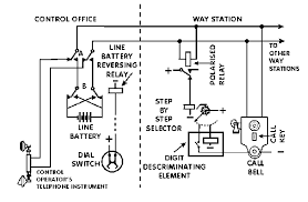 rotary phone wiring diagram as well candlestick telephone wiring rotary phone wiring diagram as well candlestick telephone wiring