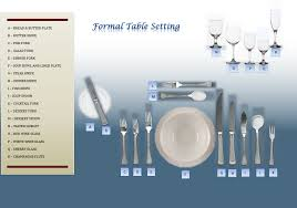 formal setting of a table. tag: formal table setting of a