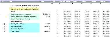 Monthly Payment Table Loan Amortization Schedule Mortgage