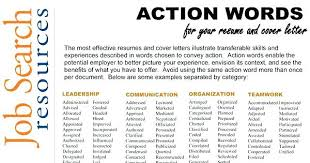 Resume Active Words Action Words List Unique Action Words For Resume ...