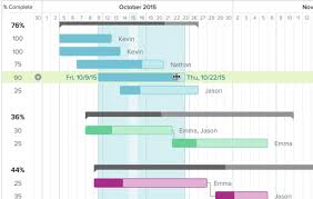 Collaborative Online Gantt Chart Software Teamgantt