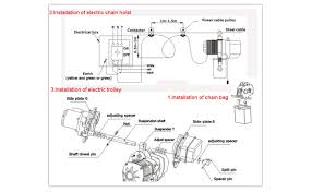 budgit hoist wiring diagram 3 phase wiring diagrams coffing hoist wiring diagram nilza