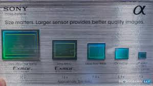 Sony Image Sensor Size Comparison Photography Bay