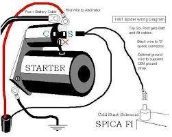 92 explorer starter solenoid wiring diagram auto electrical wiring 92 explorer starter solenoid wiring diagram