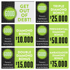 it works diamond bonus i earned the 10 000 bonus 2 years ago and now im going for the