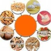 best Food Allergy Cause Itchy Skin image collection