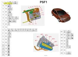 peugeot 307 fuse box radio peugeot wiring diagrams