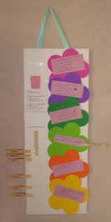 Home Behavior Chart For 5 Year Old A Behavior Chart That Is Working Wonders With My 5 Year Old