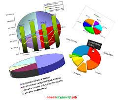 Как провести маркетинговое исследование Пошаговая инструкция  Представление информации маркетингового исследования