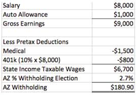Employee Tax Withholding Chart How Are Payroll Taxes Calculated State Income Taxes Workest