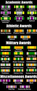 Army Jrotc Ribbon Chart Pine Grove Area High School Army Jrotc