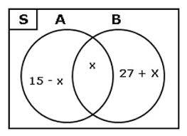 Contoh Soal Diagram Venn Soal Himpunan Matematika Kelas 7 Smp Plus Kunci Jawaban