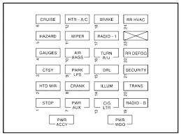 chevrolet express 1500 fuse box diagram data wiring diagrams \u2022 2004 Chevy Express Fuse Box Diagram at 03 Chevy Express Fuse Box