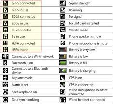 Mobile Internet Symbols Meaning Of 2g 3g E H H 4g G