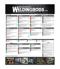 Welding Rod Chart Welding Rod Chart Weldingrods Com