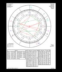 Star Chart Calculator Win Star 6 0 Chart Types