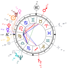 Astrology And Natal Chart Of Madonna Born On 1958 08 16
