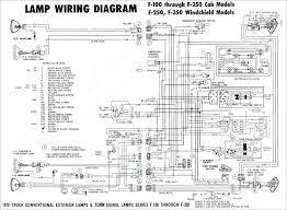 f150 starter wiring diagram sample wiring diagram collection 1979 ford starter wiring diagram f150 starter wiring diagram wiring diagrams for electrical switches inspirationa stop turn tail light wiring