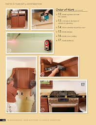 Transforming Your Kitchen With Stock Cabinetry Design Select And