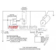 boss snow plow solenoid wiring diagram solidfonts boss v plow wiring diagram 1996 ford get cars