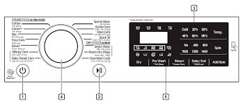 Hướng dẫn sử dụng máy giặt sấy LG FC1409D4E hiệu quả nhất | Máy giặt, Mua  sắm trực tuyến, Mây