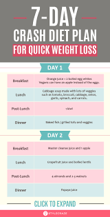 Liquid Diet Chart For Weight Loss Crash Diet How To Lose Weight Quickly And Possible Side